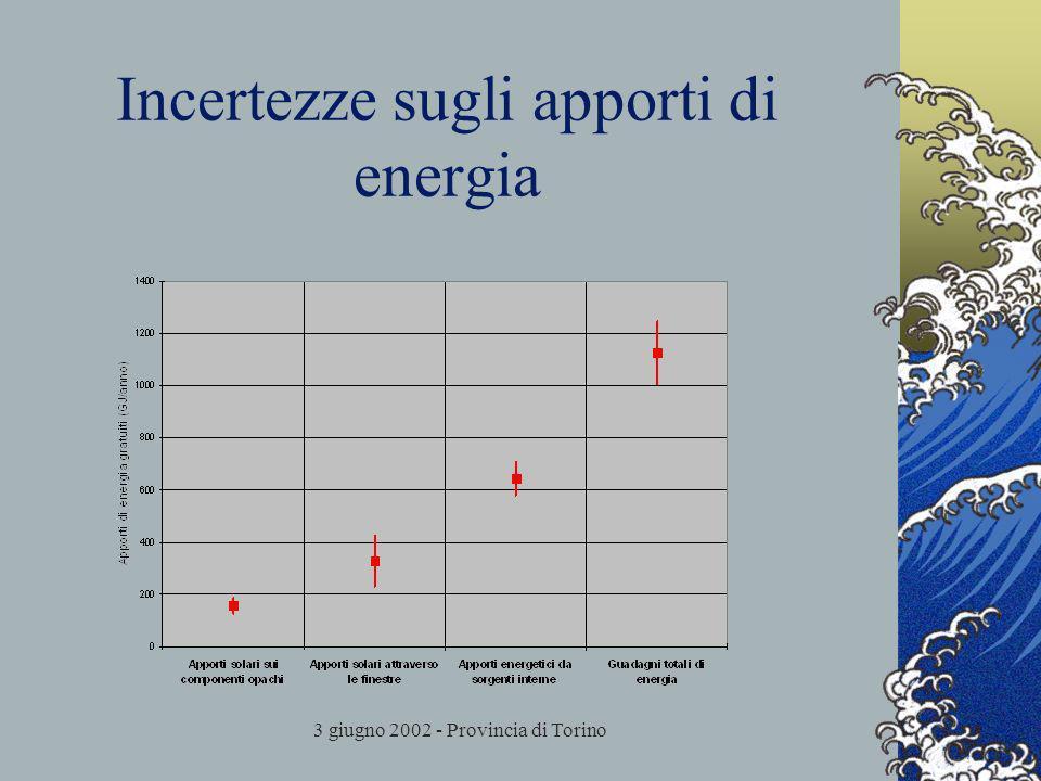 3 giugno 2002 - Provincia di Torino Incertezze sugli apporti di energia