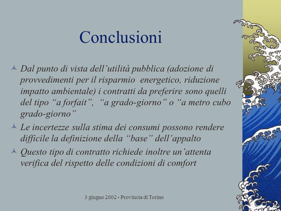 3 giugno 2002 - Provincia di Torino Conclusioni Dal punto di vista dellutilità pubblica (adozione di provvedimenti per il risparmio energetico, riduzi