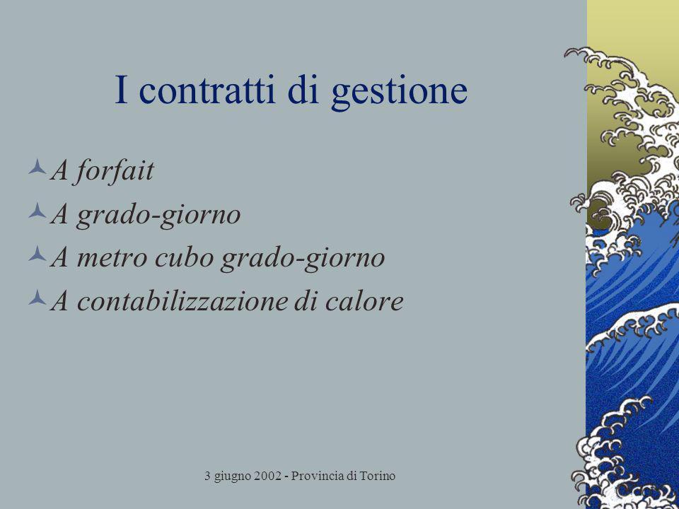 3 giugno 2002 - Provincia di Torino I contratti di gestione A forfait A grado-giorno A metro cubo grado-giorno A contabilizzazione di calore