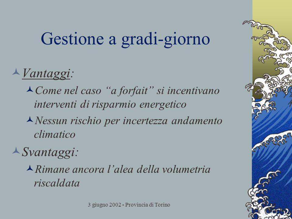 3 giugno 2002 - Provincia di Torino Gestione a gradi-giorno Vantaggi: Come nel caso a forfait si incentivano interventi di risparmio energetico Nessun