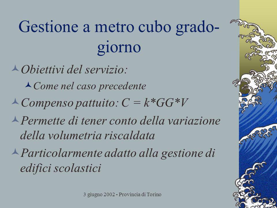 3 giugno 2002 - Provincia di Torino Gestione a metro cubo grado- giorno Obiettivi del servizio: Come nel caso precedente Compenso pattuito: C = k*GG*V Permette di tener conto della variazione della volumetria riscaldata Particolarmente adatto alla gestione di edifici scolastici