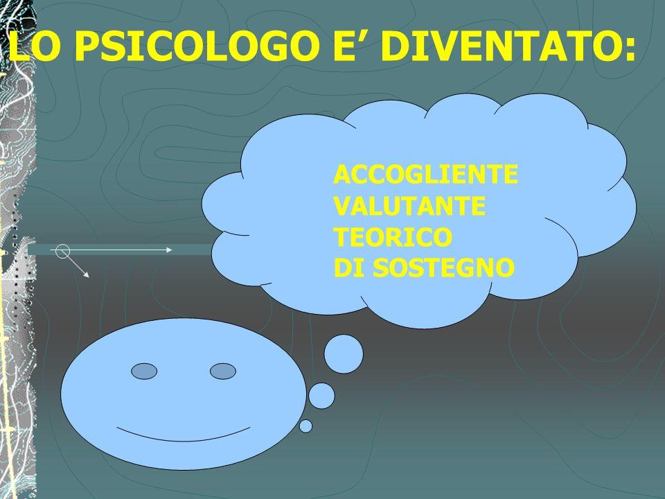 LO PSICOLOGO E DIVENTATO: ACCOGLIENTE VALUTANTE TEORICO DI SOSTEGNO