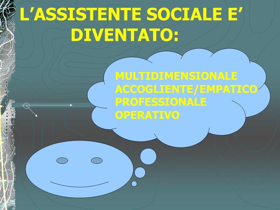 LASSISTENTE SOCIALE E DIVENTATO: MULTIDIMENSIONALE ACCOGLIENTE/EMPATICO PROFESSIONALE OPERATIVO