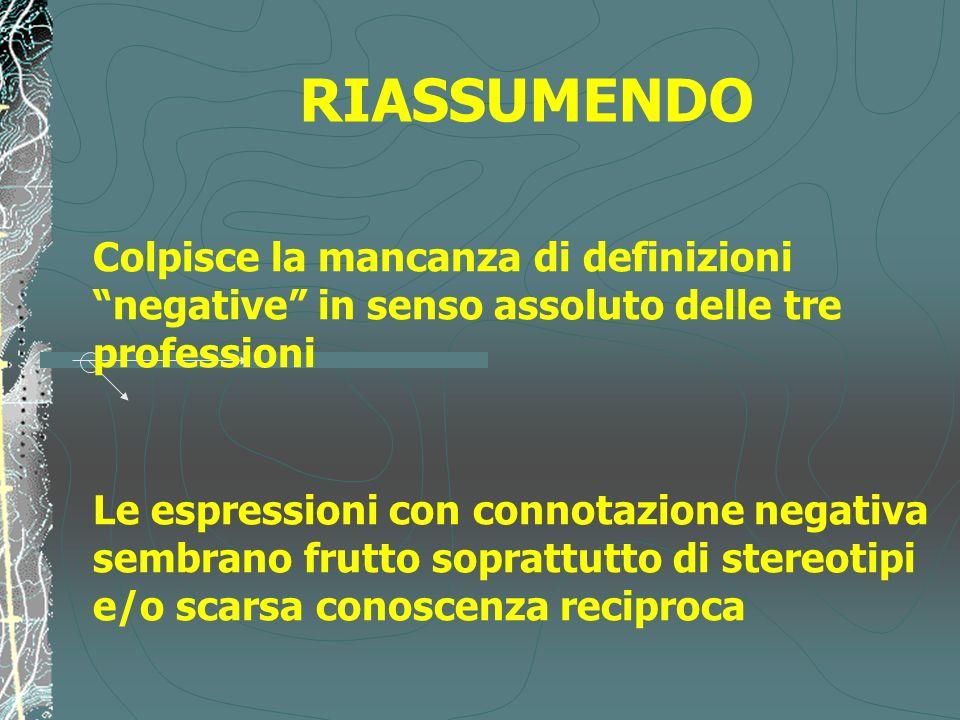 RIASSUMENDO Colpisce la mancanza di definizioni negative in senso assoluto delle tre professioni Le espressioni con connotazione negativa sembrano fru