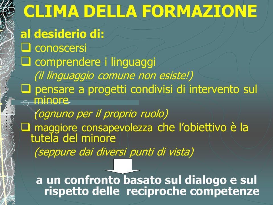 CLIMA DELLA FORMAZIONE al desiderio di: conoscersi comprendere i linguaggi (il linguaggio comune non esiste!) pensare a progetti condivisi di interven