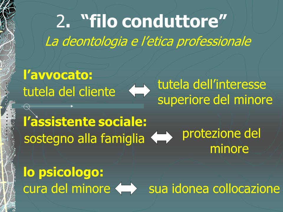 2. filo conduttore La deontologia e letica professionale lavvocato: tutela del cliente lassistente sociale: sostegno alla famiglia lo psicologo: cura