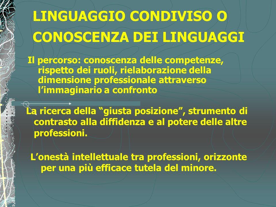 LINGUAGGIO CONDIVISO O CONOSCENZA DEI LINGUAGGI Il percorso: conoscenza delle competenze, rispetto dei ruoli, rielaborazione della dimensione professi