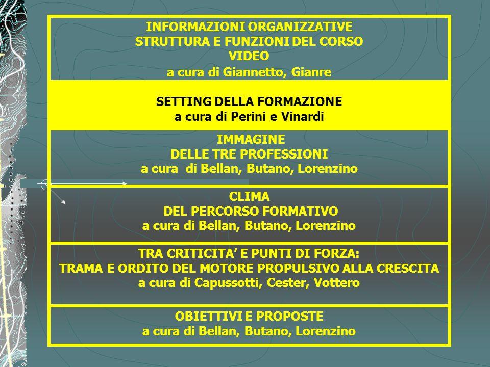 INFORMAZIONI ORGANIZZATIVE STRUTTURA E FUNZIONI DEL CORSO VIDEO a cura di Giannetto, Gianre SETTING DELLA FORMAZIONE a cura di Perini e Vinardi IMMAGI