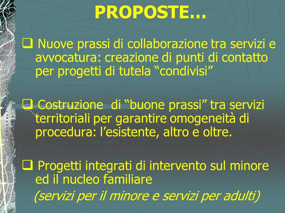 PROPOSTE… Nuove prassi di collaborazione tra servizi e avvocatura: creazione di punti di contatto per progetti di tutela condivisi Costruzione di buon