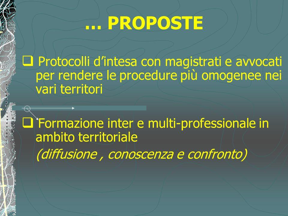 … PROPOSTE Protocolli dintesa con magistrati e avvocati per rendere le procedure più omogenee nei vari territori Formazione inter e multi-professional