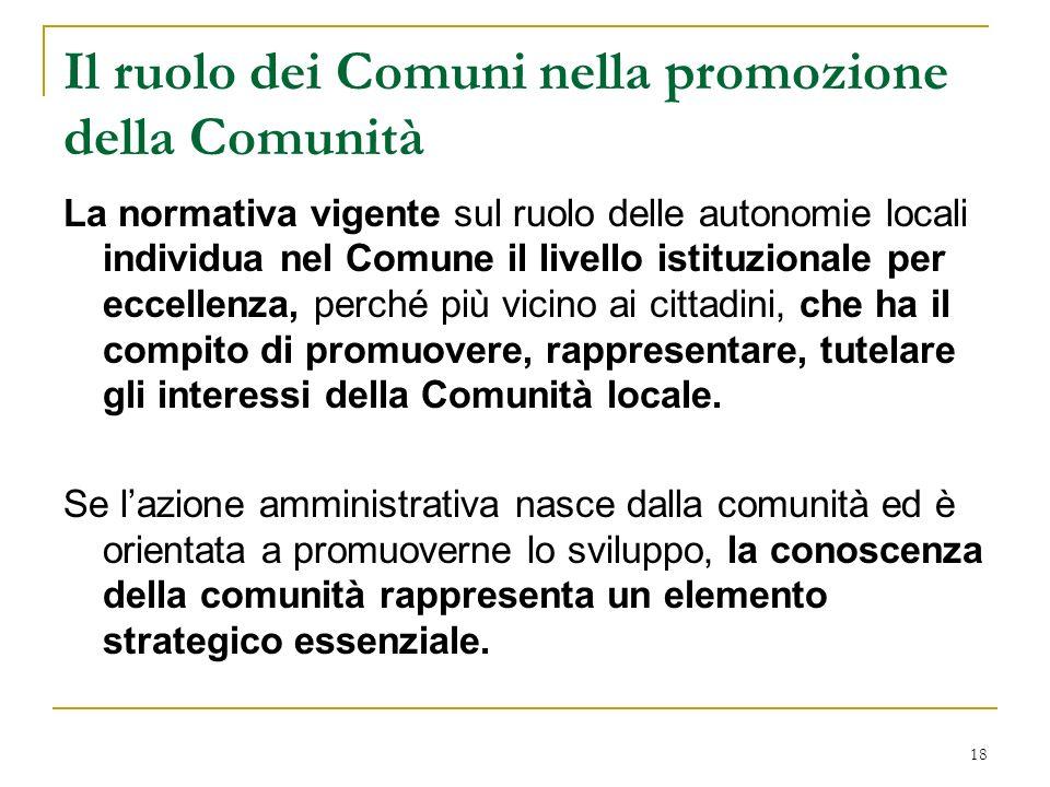 18 Il ruolo dei Comuni nella promozione della Comunità La normativa vigente sul ruolo delle autonomie locali individua nel Comune il livello istituzio