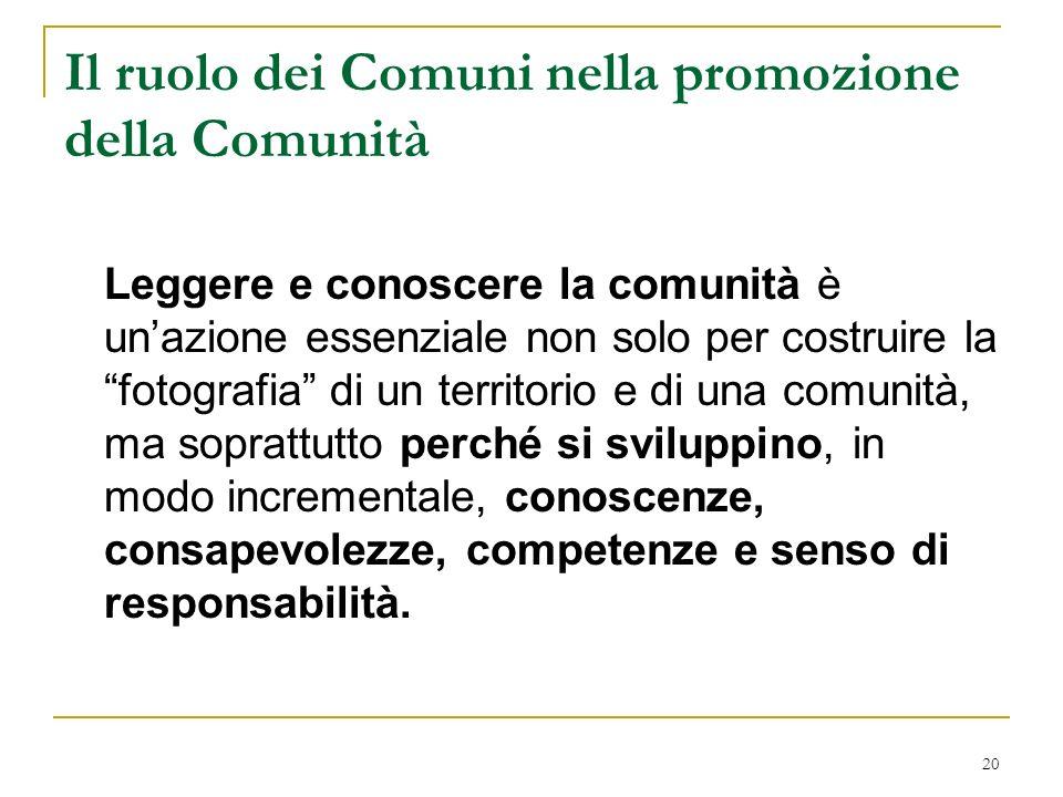 20 Il ruolo dei Comuni nella promozione della Comunità Leggere e conoscere la comunità è unazione essenziale non solo per costruire la fotografia di u
