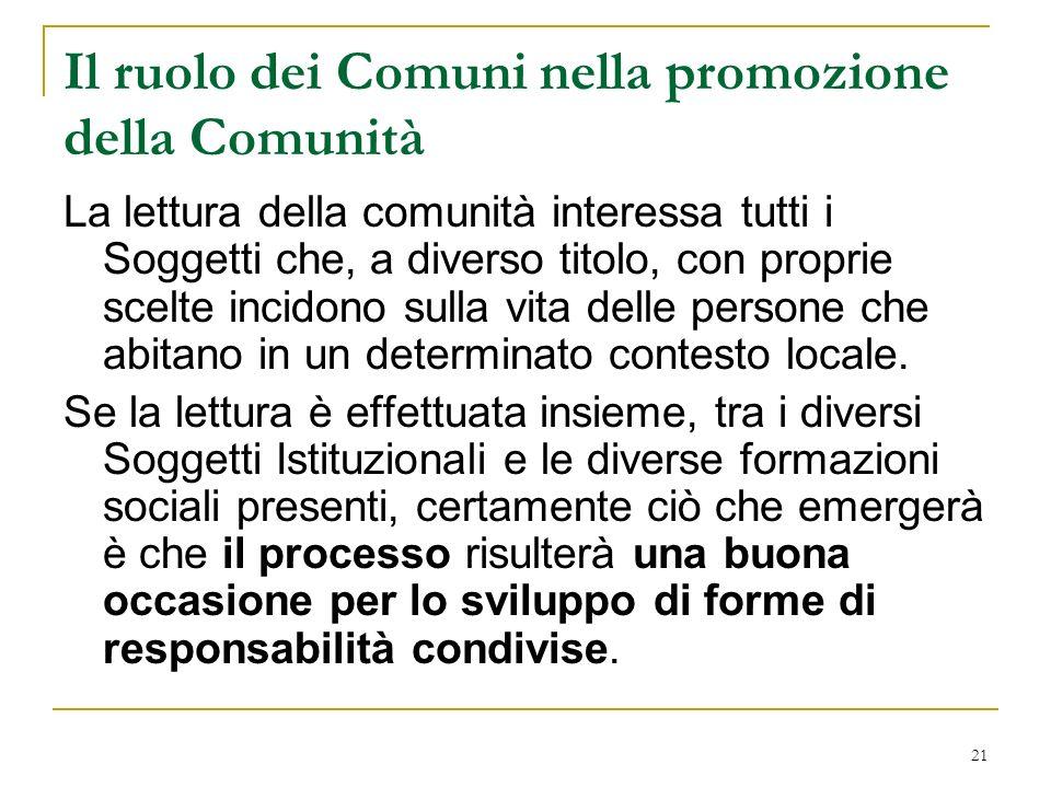 21 Il ruolo dei Comuni nella promozione della Comunità La lettura della comunità interessa tutti i Soggetti che, a diverso titolo, con proprie scelte