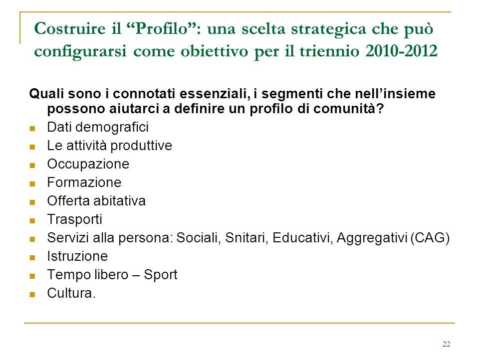 22 Costruire il Profilo: una scelta strategica che può configurarsi come obiettivo per il triennio 2010-2012 Quali sono i connotati essenziali, i segm