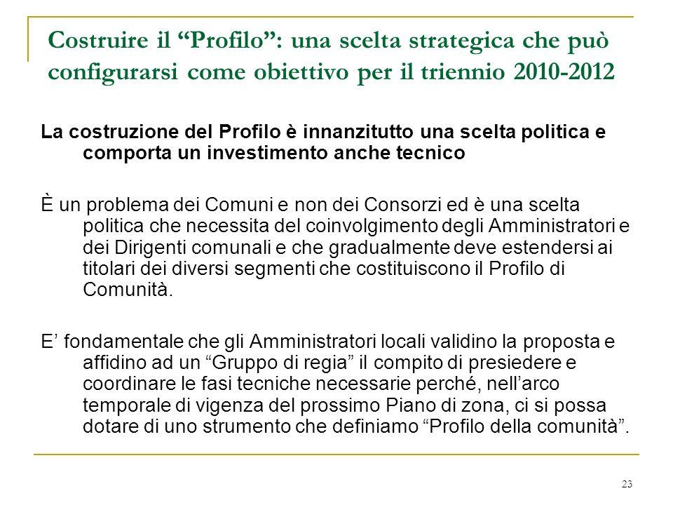 23 Costruire il Profilo: una scelta strategica che può configurarsi come obiettivo per il triennio 2010-2012 La costruzione del Profilo è innanzitutto