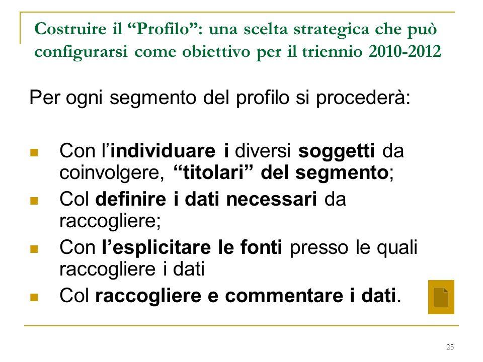 25 Costruire il Profilo: una scelta strategica che può configurarsi come obiettivo per il triennio 2010-2012 Per ogni segmento del profilo si proceder