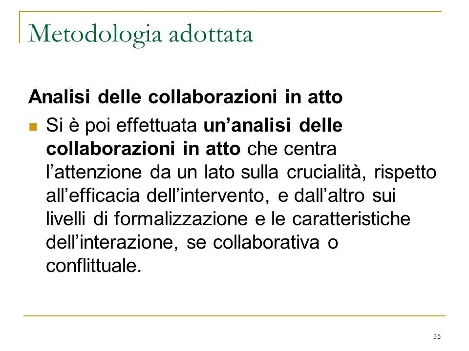 35 Metodologia adottata Analisi delle collaborazioni in atto Si è poi effettuata unanalisi delle collaborazioni in atto che centra lattenzione da un l