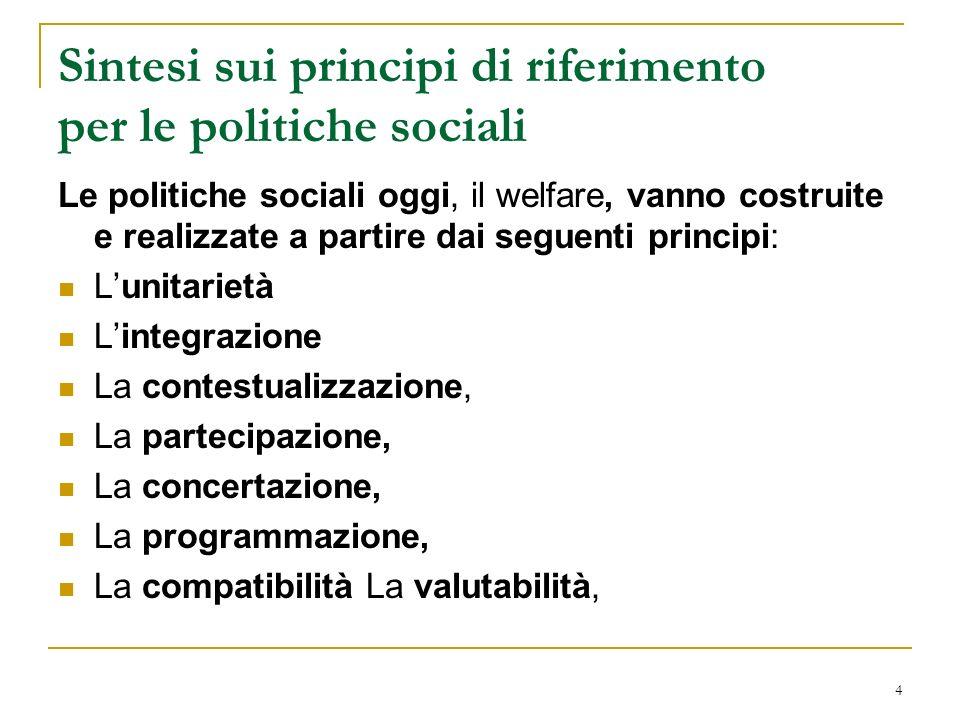 4 Sintesi sui principi di riferimento per le politiche sociali Le politiche sociali oggi, il welfare, vanno costruite e realizzate a partire dai segue
