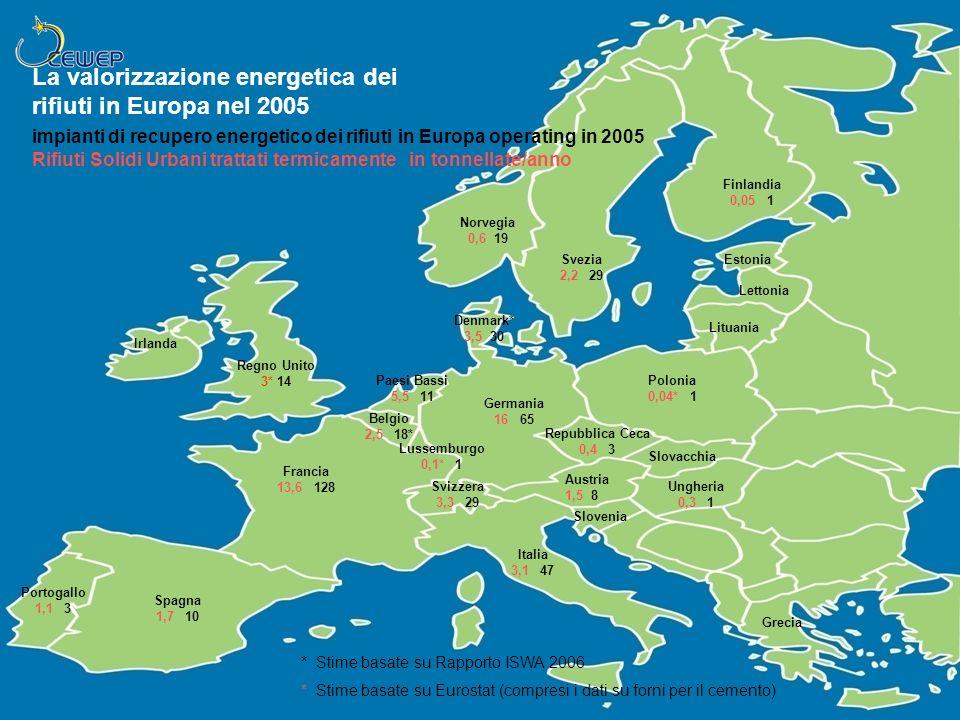 La valorizzazione energetica dei rifiuti in Europa nel 2005 Regno Unito 3* 14 Slovenia Norvegia 0,6 19 Estonia Lettonia Lituania Polonia 0,04* 1 Slovacchia Grecia Lussemburgo 0,1* 1 Irlanda Belgio 2,5 18* Paesi Bassi 5,5 11 Germania 16 65 Francia 13,6 128 Spagna 1,7 10 Portogallo 1,1 3 Svezia 2,2 29 Finlandia 0,05 1 Svizzera 3,3 29 Italia 3,1 47 Austria 1,5 8 Repubblica Ceca 0,4 3 Ungheria 0,3 1 impianti di recupero energetico dei rifiuti in Europa operating in 2005 Rifiuti Solidi Urbani trattati termicamente in tonnellate/anno Denmark* 3,5 30 * Stime basate su Rapporto ISWA 2006 * Stime basate su Eurostat (compresi i dati su forni per il cemento)