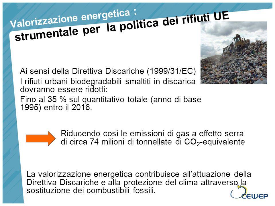 Valorizzazione energetica : strumentale per la politica dei rifiuti UE Ai sensi della Direttiva Discariche (1999/31/EC) I rifiuti urbani biodegradabili smaltiti in discarica dovranno essere ridotti: Fino al 35 % sul quantitativo totale (anno di base 1995) entro il 2016.