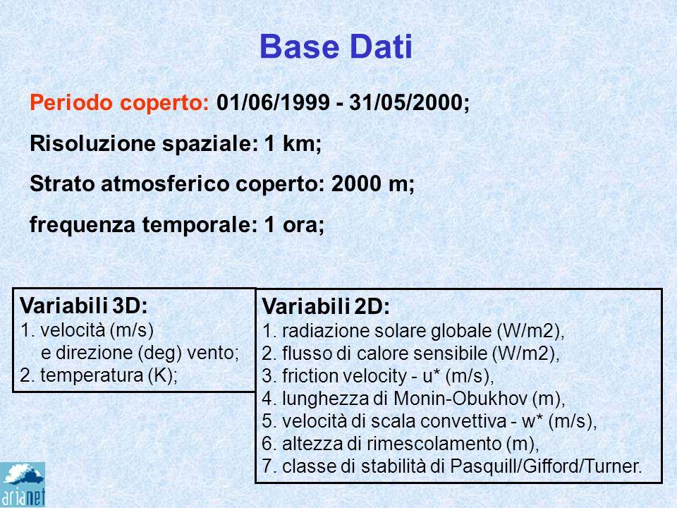 Base Dati Periodo coperto: 01/06/1999 - 31/05/2000; Risoluzione spaziale: 1 km; Strato atmosferico coperto: 2000 m; frequenza temporale: 1 ora; Variab