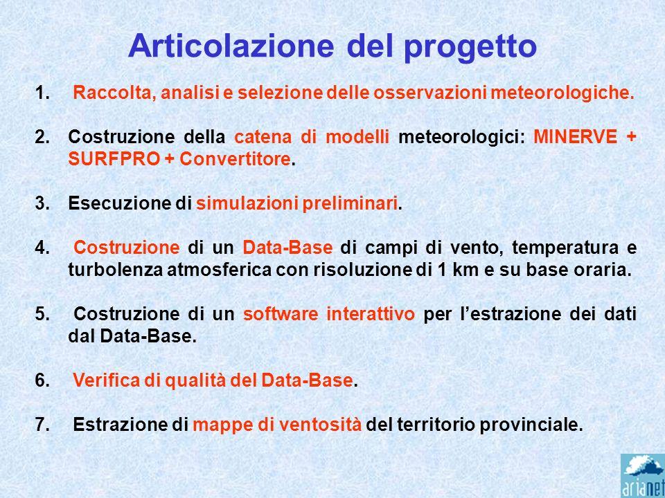 Articolazione del progetto 1. Raccolta, analisi e selezione delle osservazioni meteorologiche. 2.Costruzione della catena di modelli meteorologici: MI