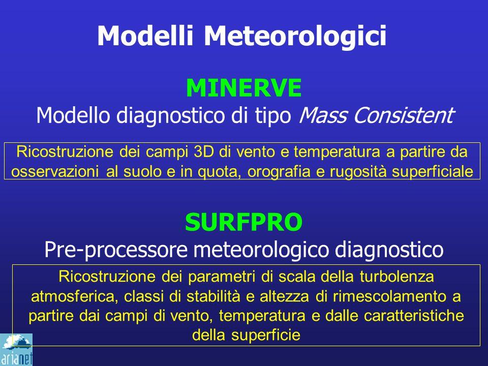 Modelli Meteorologici MINERVE Modello diagnostico di tipo Mass Consistent Ricostruzione dei parametri di scala della turbolenza atmosferica, classi di