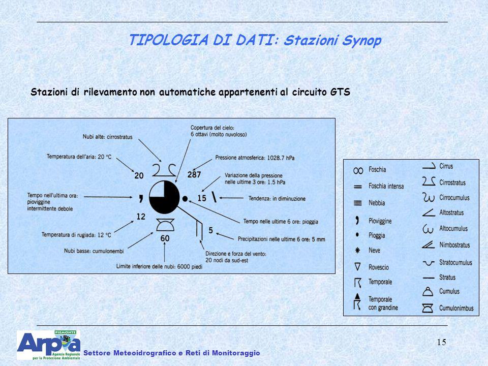 15 TIPOLOGIA DI DATI: Stazioni Synop Stazioni di rilevamento non automatiche appartenenti al circuito GTS Settore Meteoidrografico e Reti di Monitoraggio