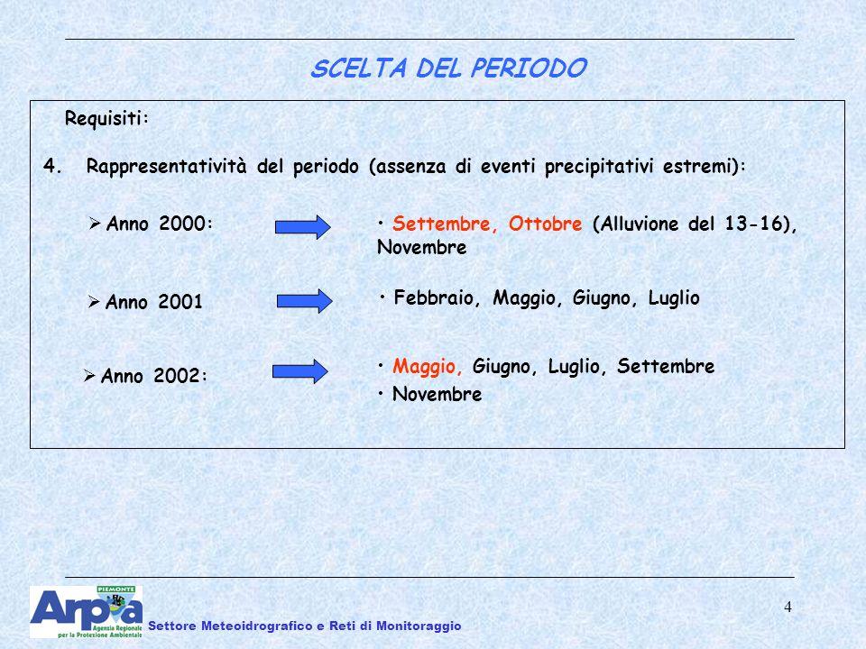 4 4.Rappresentatività del periodo (assenza di eventi precipitativi estremi): Requisiti: SCELTA DEL PERIODO Settembre, Ottobre (Alluvione del 13-16), Novembre Anno 2000: Febbraio, Maggio, Giugno, Luglio Anno 2001 Maggio, Giugno, Luglio, Settembre Novembre Anno 2002: Settore Meteoidrografico e Reti di Monitoraggio