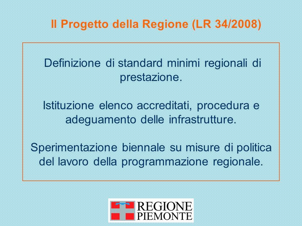 Definizione di standard minimi regionali di prestazione.