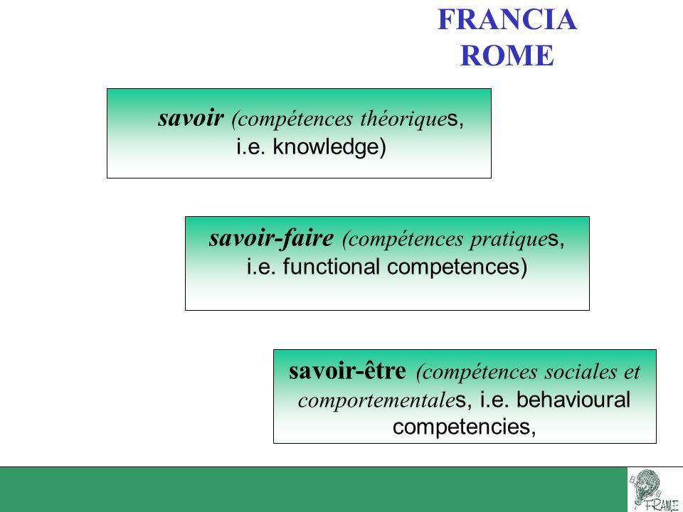 FRANCIA ROME savoir-faire (compétences pratique s, i.e. functional competences) savoir-être (compétences sociales et comportementale s, i.e. behaviour