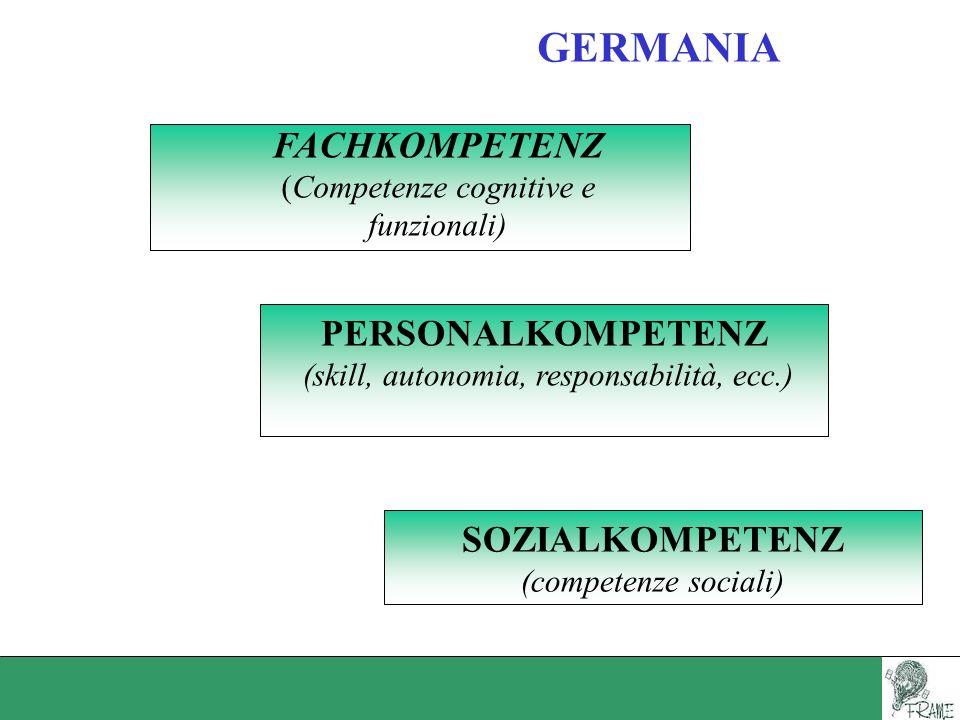 GERMANIA PERSONALKOMPETENZ (skill, autonomia, responsabilità, ecc.) SOZIALKOMPETENZ (competenze sociali) FACHKOMPETENZ (Competenze cognitive e funzion