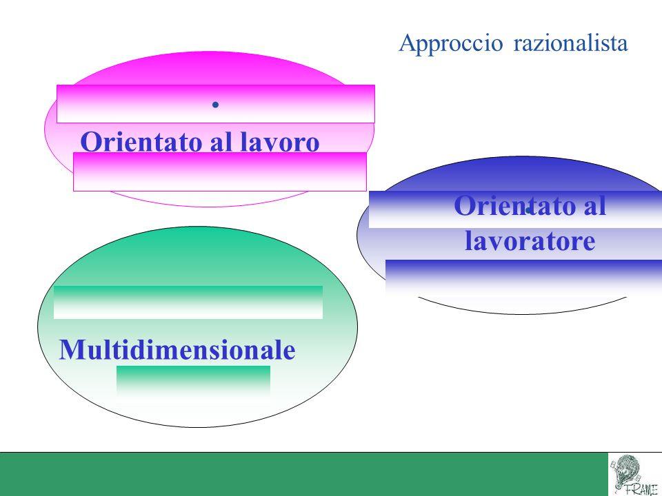 FRANCIA ROME savoir-faire (compétences pratique s, i.e.