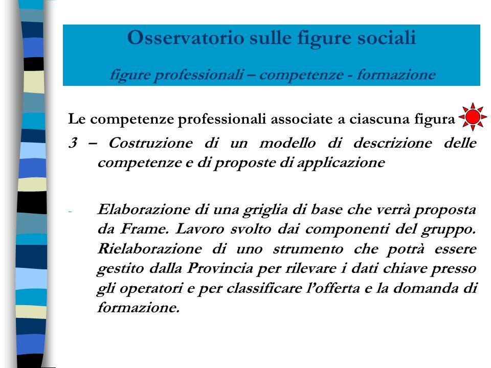 Osservatorio sulle figure sociali figure professionali – competenze - formazione Le competenze professionali associate a ciascuna figura 3 – Costruzio