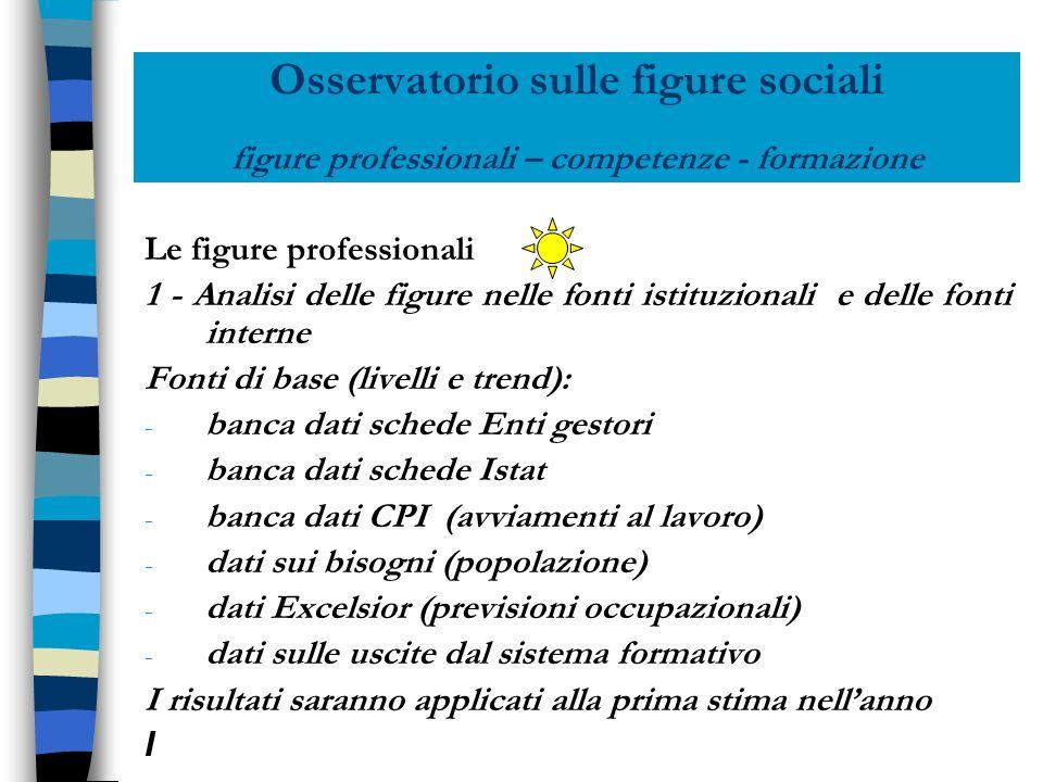 Osservatorio sulle figure sociali figure professionali – competenze - formazione Le figure professionali 1 - Analisi delle figure nelle fonti istituzi