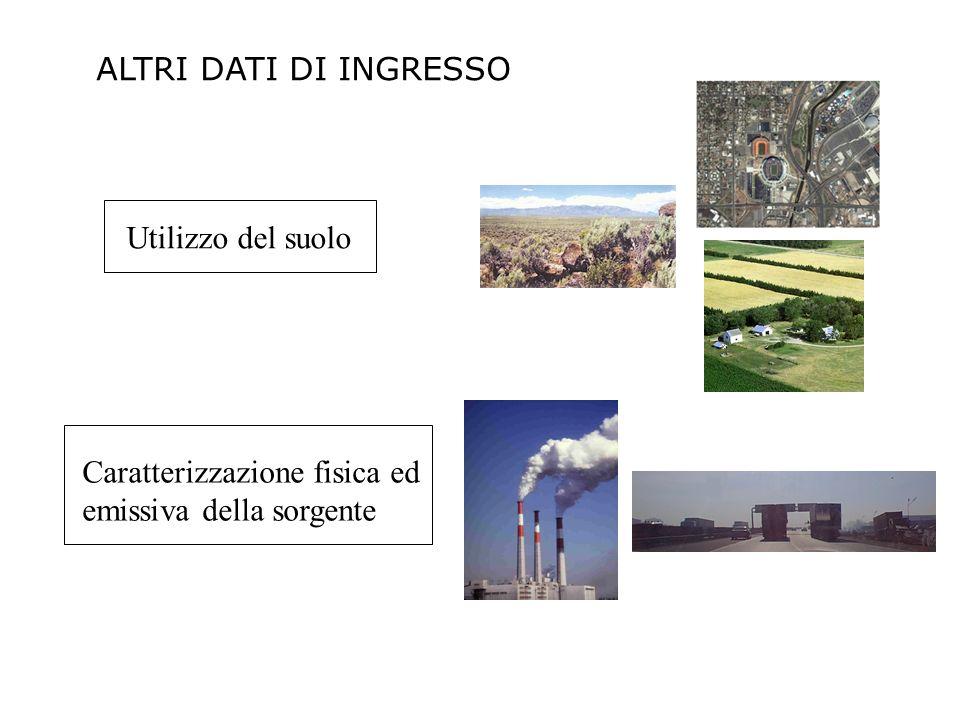 Utilizzo del suolo Caratterizzazione fisica ed emissiva della sorgente ALTRI DATI DI INGRESSO