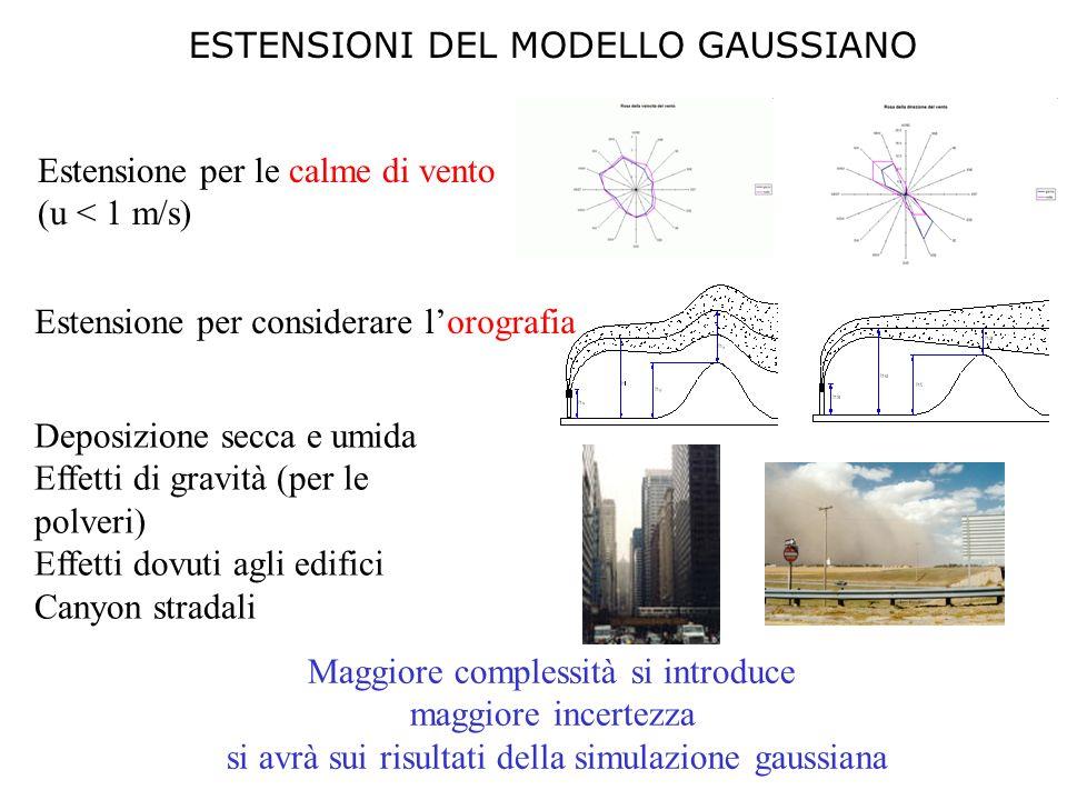 ESTENSIONI DEL MODELLO GAUSSIANO Estensione per le calme di vento (u < 1 m/s) Estensione per considerare lorografia Deposizione secca e umida Effetti