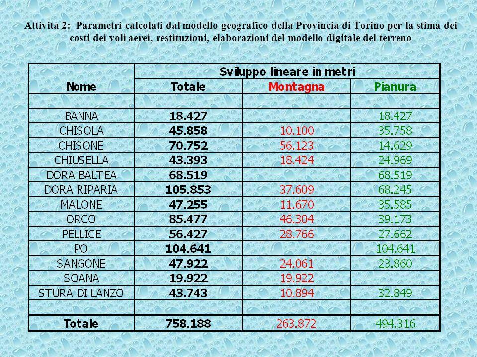 Attività 2: Parametri calcolati dal modello geografico della Provincia di Torino per la stima dei costi dei voli aerei, restituzioni, elaborazioni del