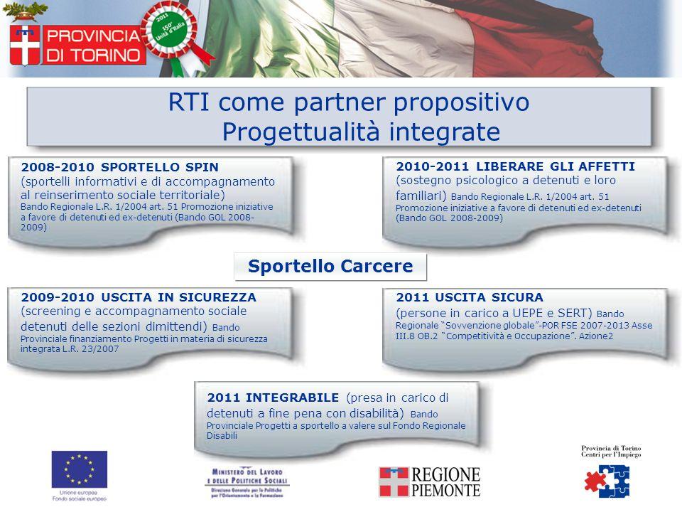 RTI come partner propositivo Progettualità integrate 2008-2010 SPORTELLO SPIN (sportelli informativi e di accompagnamento al reinserimento sociale ter