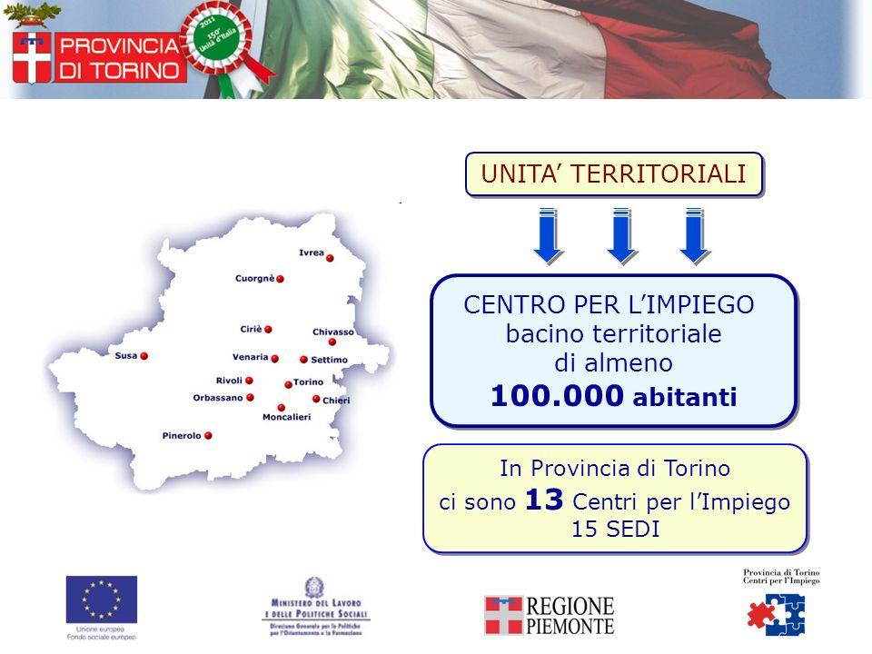 UNITA TERRITORIALI CENTRO PER LIMPIEGO bacino territoriale di almeno 100.000 abitanti CENTRO PER LIMPIEGO bacino territoriale di almeno 100.000 abitan