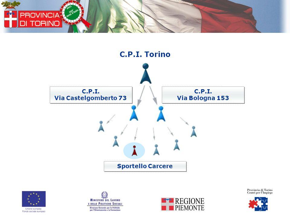 C.P.I. Torino C.P.I. Via Castelgomberto 73 C.P.I. Via Bologna 153 Sportello Carcere