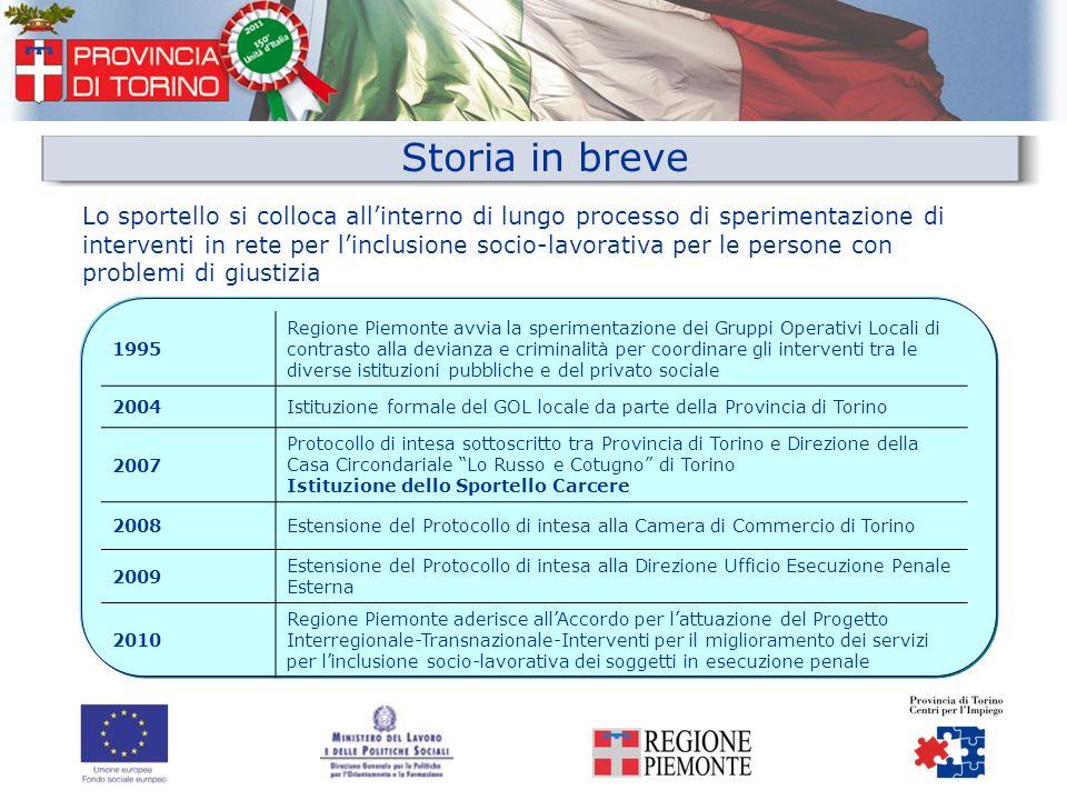1995 Regione Piemonte avvia la sperimentazione dei Gruppi Operativi Locali di contrasto alla devianza e criminalità per coordinare gli interventi tra