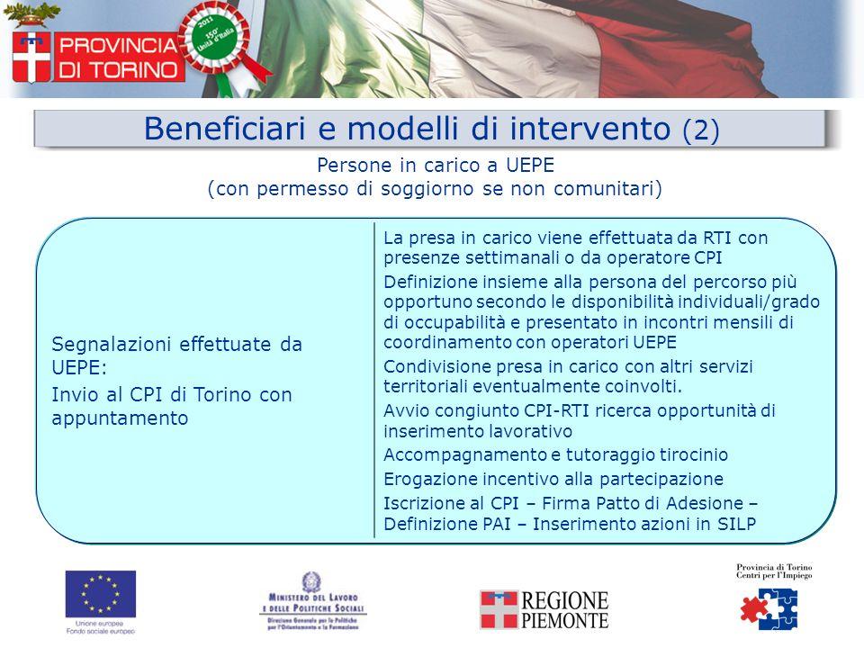 Segnalazioni effettuate da UEPE: Invio al CPI di Torino con appuntamento La presa in carico viene effettuata da RTI con presenze settimanali o da oper
