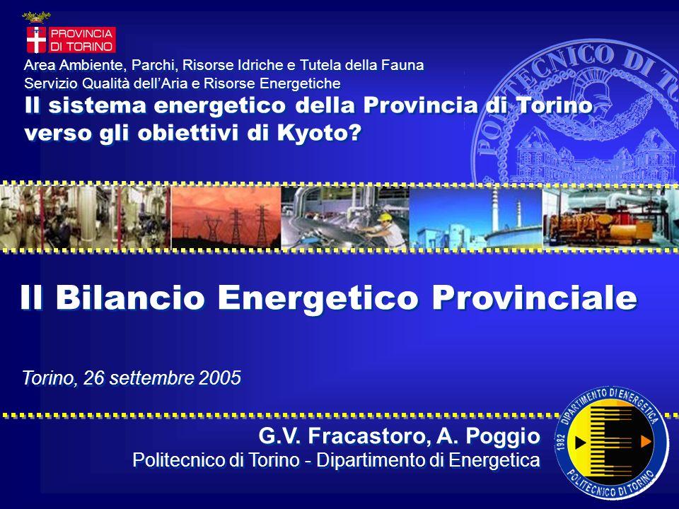 Il sistema energetico della Provincia di Torino verso gli obiettivi di Kyoto.