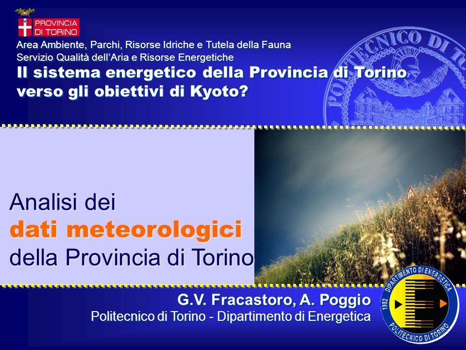 USI CIVILI (domestico e terziario) USI CIVILI (domestico e terziario) Il sistema energetico della Provincia di Torino verso gli obiettivi di Kyoto.