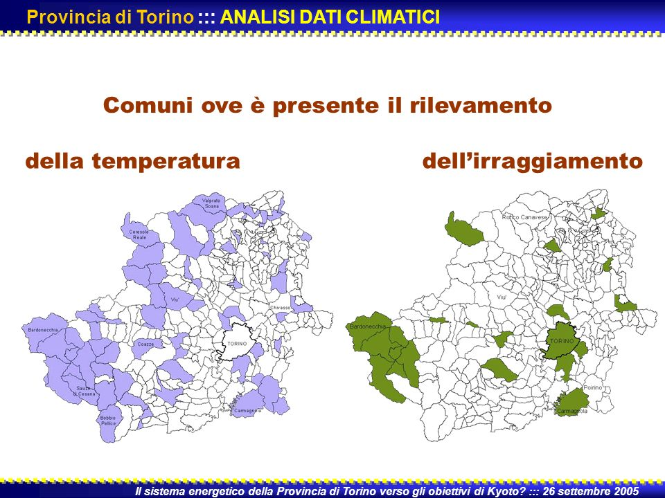 TOTALE USI FINALI Il sistema energetico della Provincia di Torino verso gli obiettivi di Kyoto.
