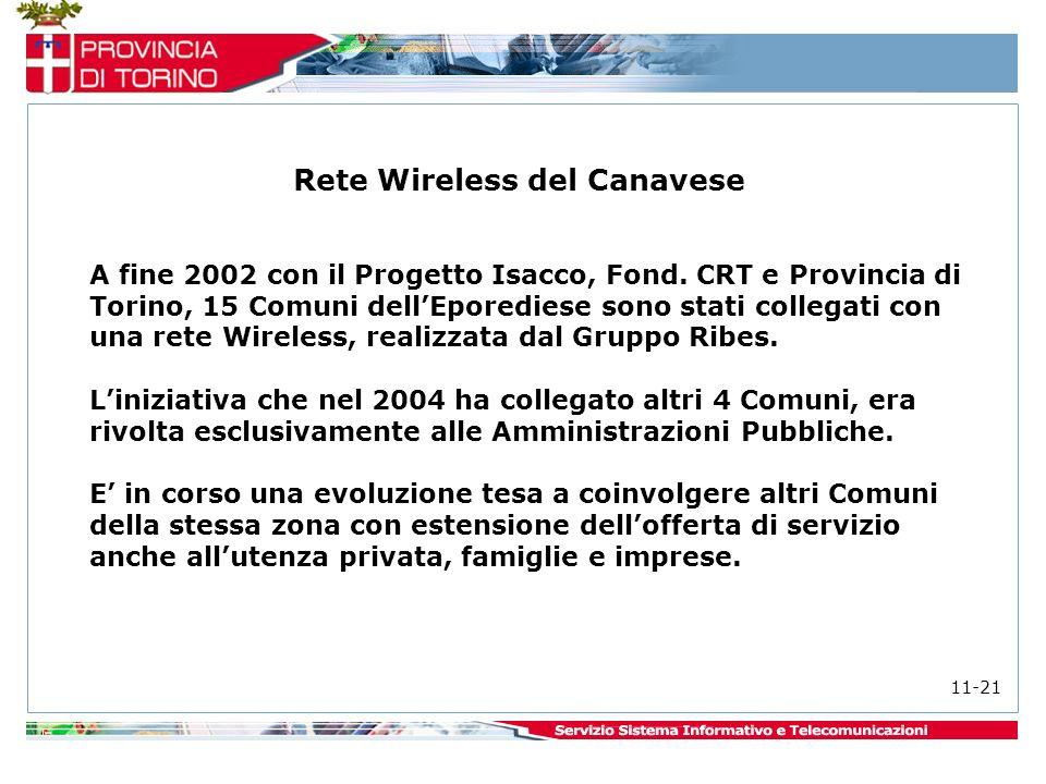 Rete Wireless del Canavese A fine 2002 con il Progetto Isacco, Fond.