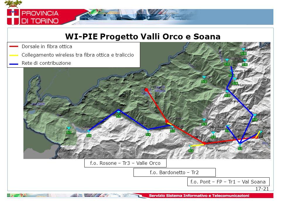 WI-PIE Progetto Valli Orco e Soana 17-21 Dorsale in fibra ottica Collegamento wireless tra fibra ottica e traliccio Rete di contribuzione f.o.