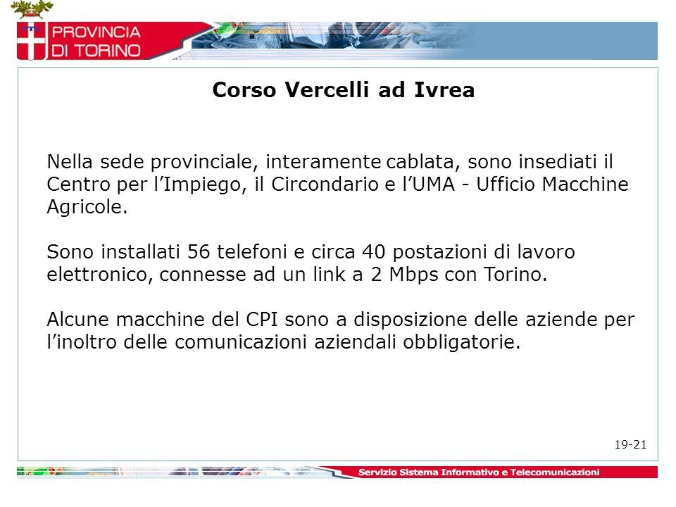 Corso Vercelli ad Ivrea Nella sede provinciale, interamente cablata, sono insediati il Centro per lImpiego, il Circondario e lUMA - Ufficio Macchine Agricole.
