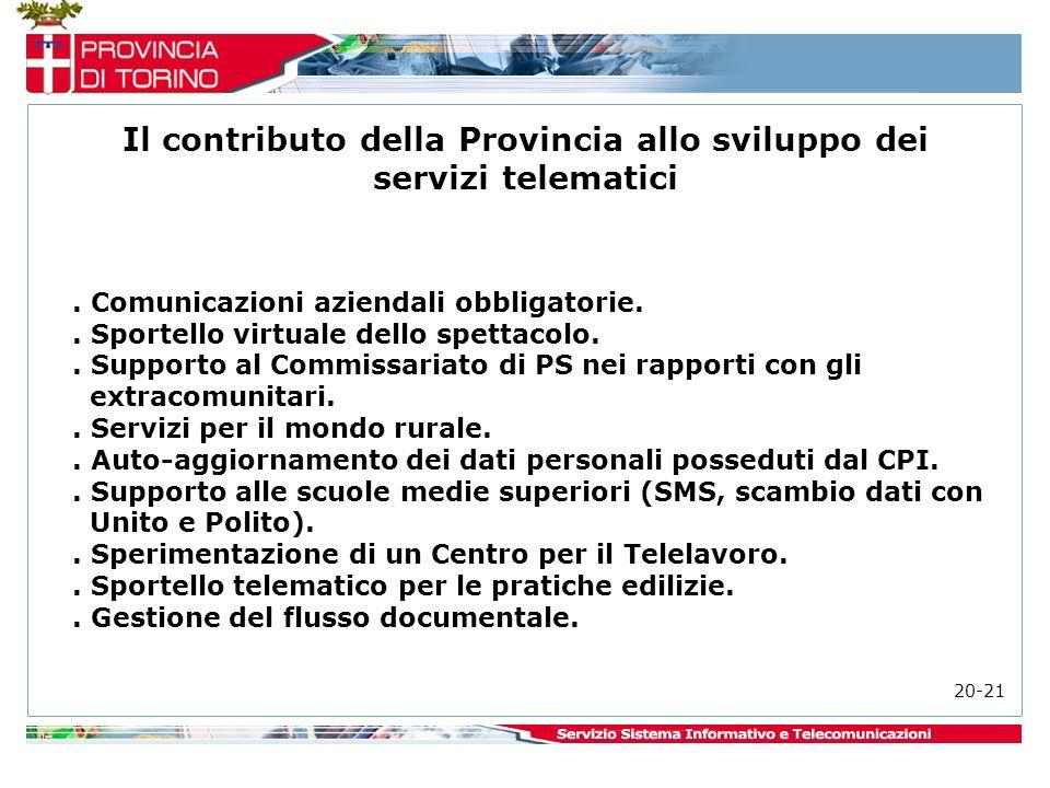 Il contributo della Provincia allo sviluppo dei servizi telematici.